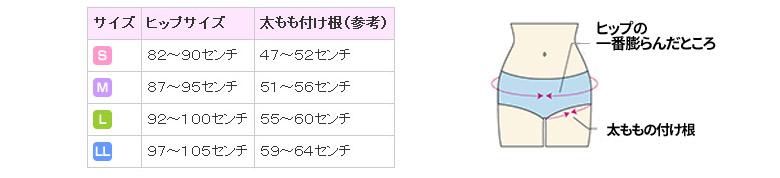 ショーツのサイズ表